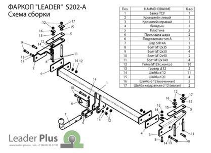 Фаркоп (ТСУ) для SSANG YONG MUSSO 1993-2005 /ТАГАЗ ROAD PARTNER 2008-... Лидер-Плюс до 1500 кг артикул S202-A